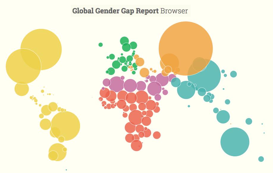 global gender gap report 2016 pdf